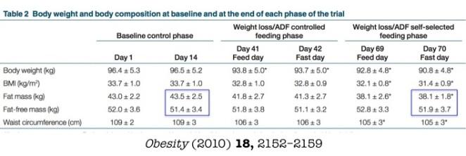 adf-musclemass1